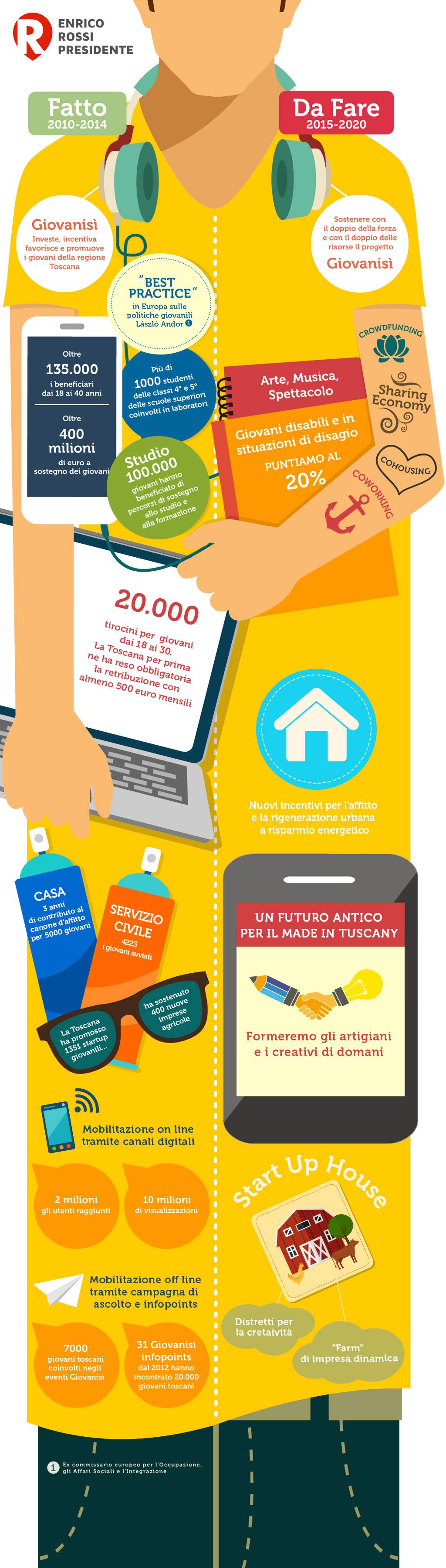 infografica-giovani