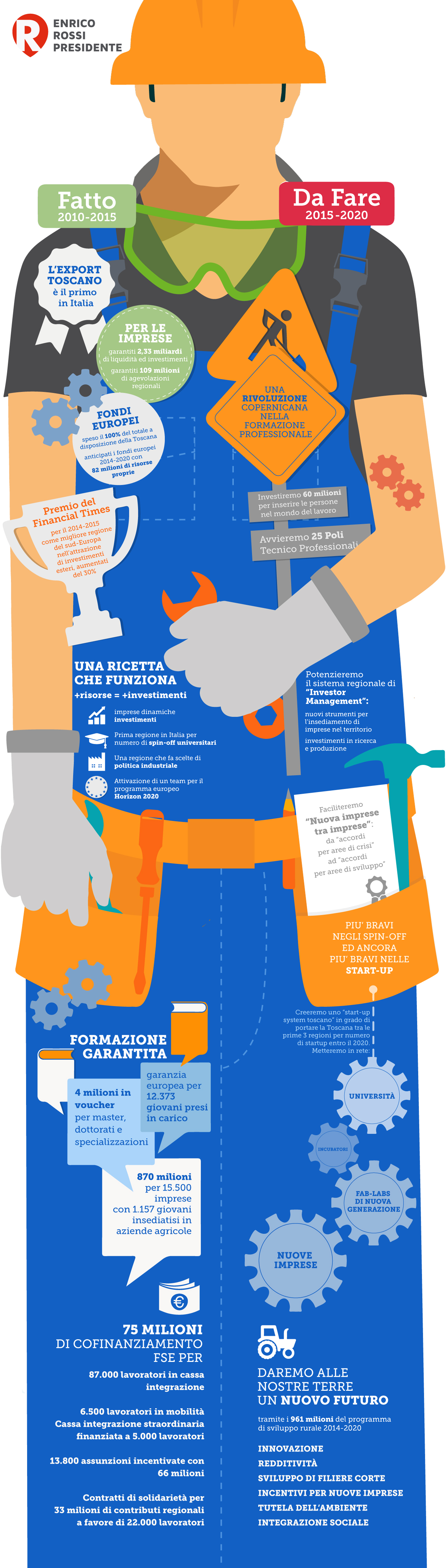 infografica-lavoro_02